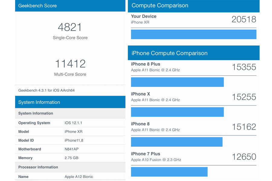 iphone xr geekbench